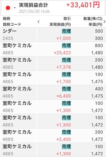 f:id:chichiro51:20210420160707j:plain