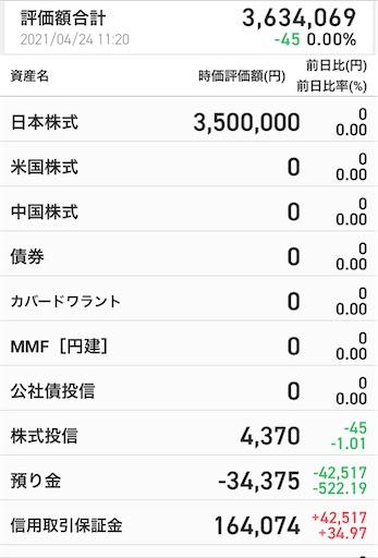 株式投資 資産300万円 デイトレ 高配当投資