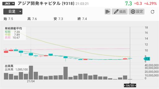 f:id:chichiro51:20210428210644p:plain