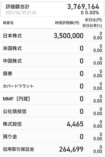含み損160万円 追証20万円