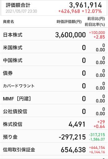 BASE 500円安 追証 退場