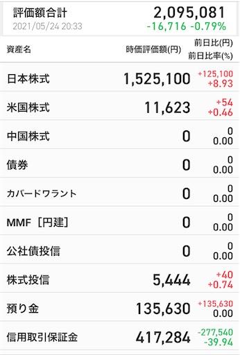 資産200万円 デイトレ