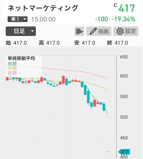 omiai 株式投資 暴落 個人情報