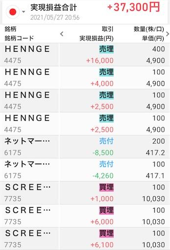 デイトレ HENNGE 利確2万円