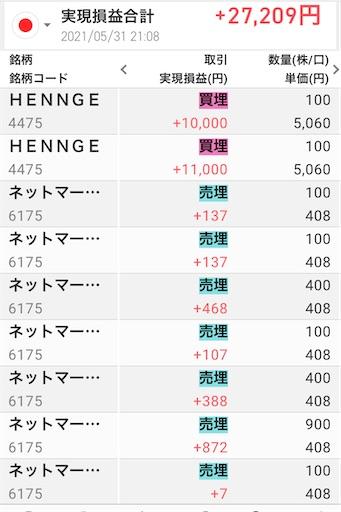 f:id:chichiro51:20210531211016j:plain