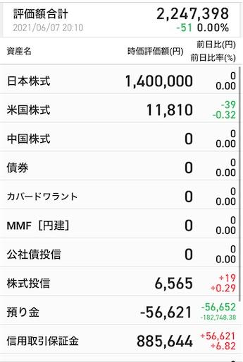 デイトレ IPO 暴落