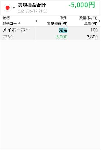f:id:chichiro51:20210617214209j:plain