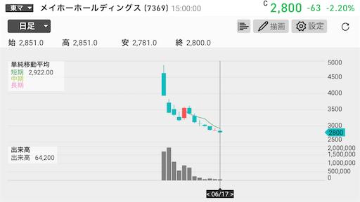 f:id:chichiro51:20210617214215p:plain