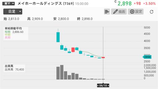 f:id:chichiro51:20210618233743p:plain