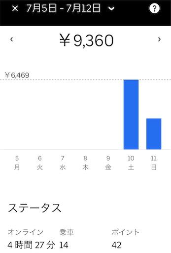 f:id:chichiro51:20210713230109j:plain