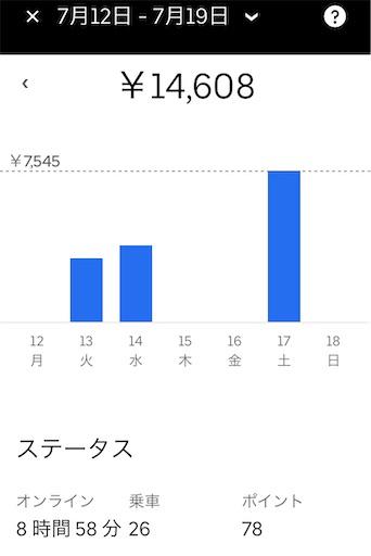 f:id:chichiro51:20210718141635j:plain