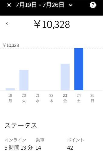 f:id:chichiro51:20210725155025j:plain