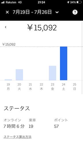 f:id:chichiro51:20210725155039p:plain