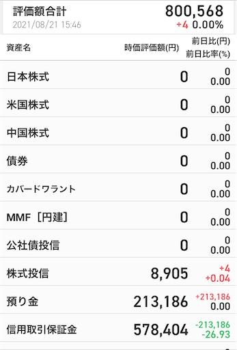 デイトレ 利益20万円