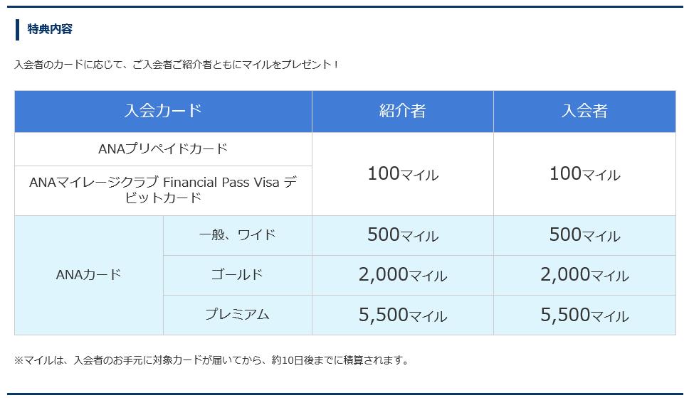 f:id:chicken-toyama:20170117184408p:plain