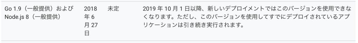 f:id:chidakiyo:20190911134641p:plain