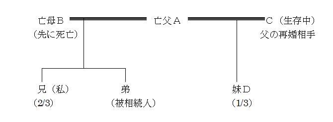 f:id:chie-ikeda:20170504152101p:plain