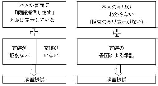 f:id:chie-ikeda:20170730141705p:plain