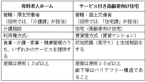 f:id:chie-ikeda:20170910094303p:plain