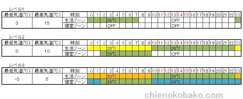 f:id:chienokobako:20151223155603j:plain