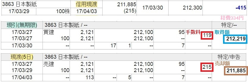 f:id:chienokobako:20170726204452j:plain