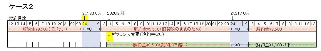 f:id:chienokobako:20191010080448j:plain
