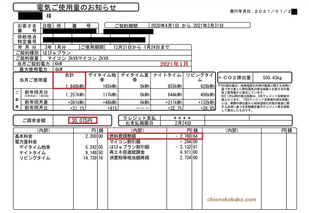 f:id:chienokobako:20210131165249j:plain
