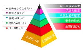 f:id:chieri_fukufuku:20170906171030j:plain
