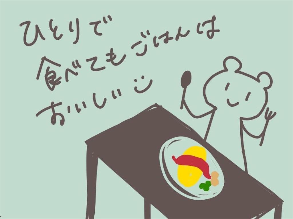 f:id:chieri_yazaki:20190521211622j:image