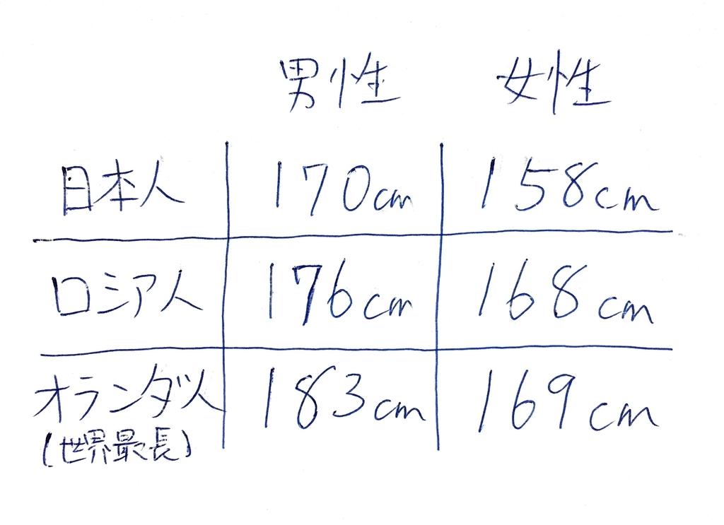 f:id:chieyoshidaart:20190210032035j:plain