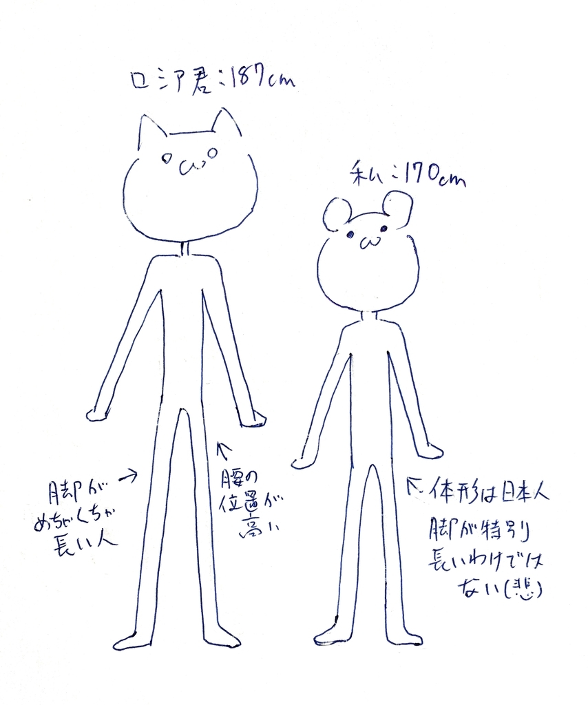 f:id:chieyoshidaart:20190210032046j:plain