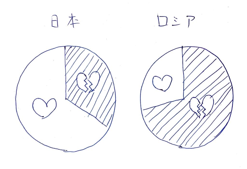 f:id:chieyoshidaart:20190211030849j:plain