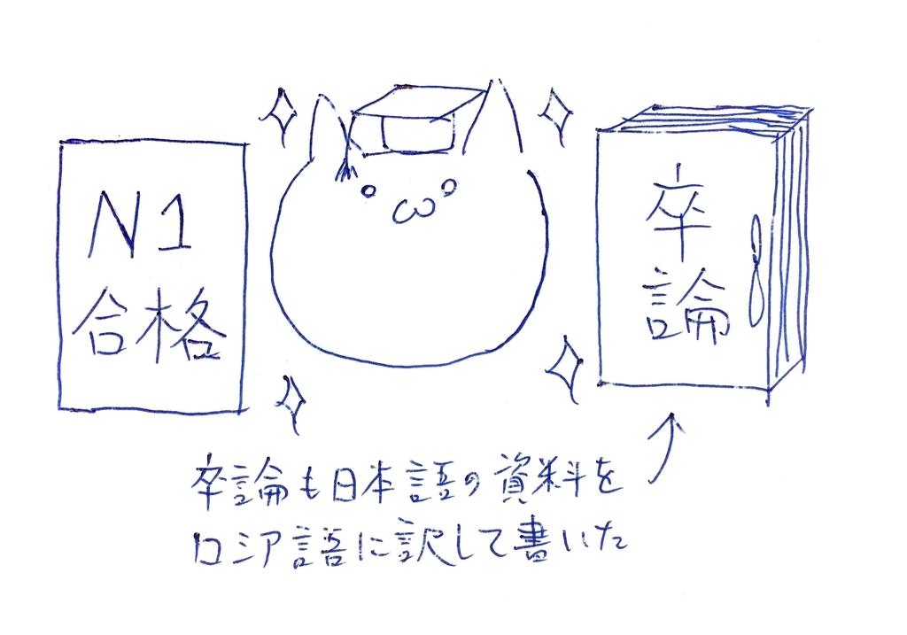 f:id:chieyoshidaart:20190212021016j:plain
