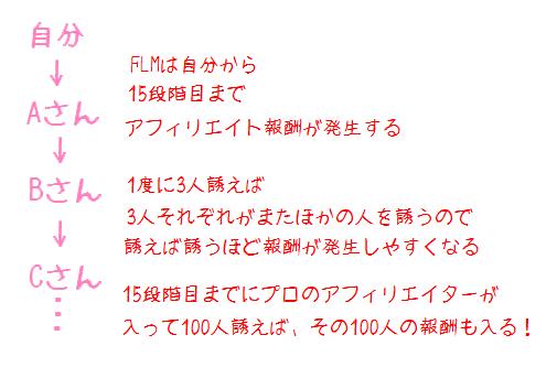 f:id:chiffon22:20161210165952p:plain