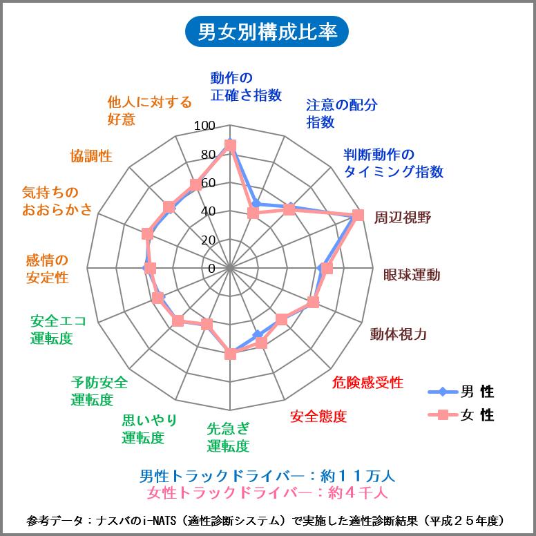 f:id:chigau-mikata:20170116210404p:plain