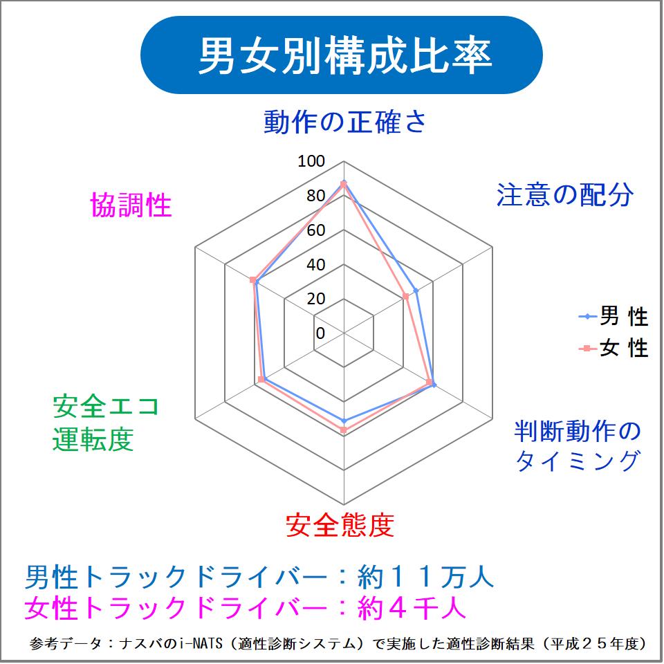 f:id:chigau-mikata:20170116210447p:plain
