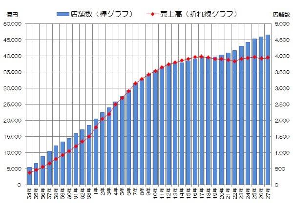 f:id:chigau-mikata:20170127215252j:plain
