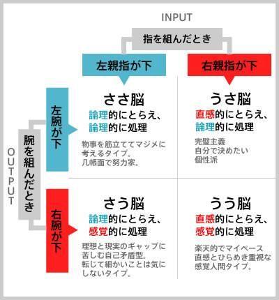 f:id:chigau-mikata:20170305120552j:plain
