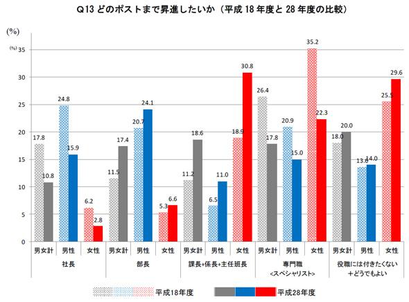 f:id:chigau-mikata:20170623132524j:plain