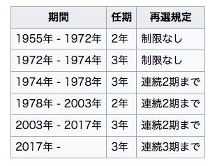 f:id:chigau-mikata:20170703155633p:plain