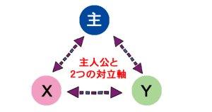 f:id:chigau-mikata:20170928125343j:plain