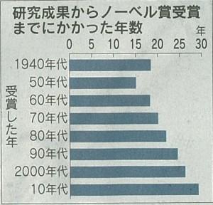 f:id:chigau-mikata:20171002162952j:plain