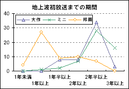 f:id:chigau-mikata:20171113122636p:plain