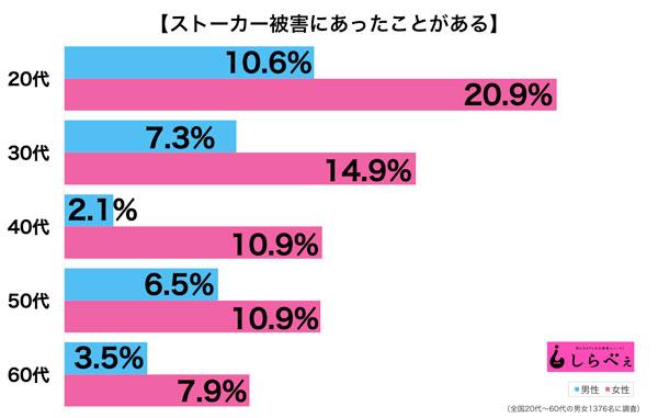 f:id:chigau-mikata:20171210210811j:plain