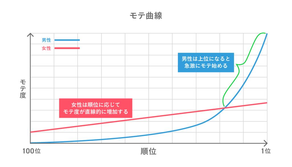 f:id:chigau-mikata:20171228165223p:plain