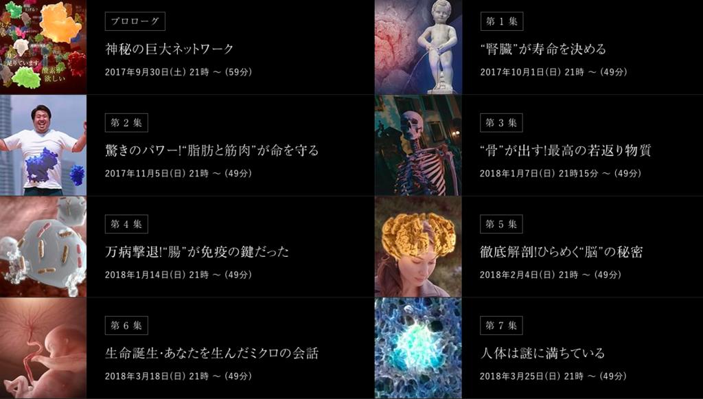 f:id:chigau-mikata:20180108112947p:plain