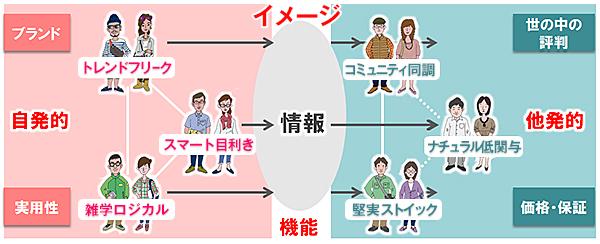 f:id:chigau-mikata:20180419114749j:plain