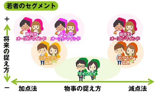 f:id:chigau-mikata:20180419114904j:plain