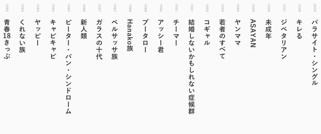f:id:chigau-mikata:20180421120949p:plain