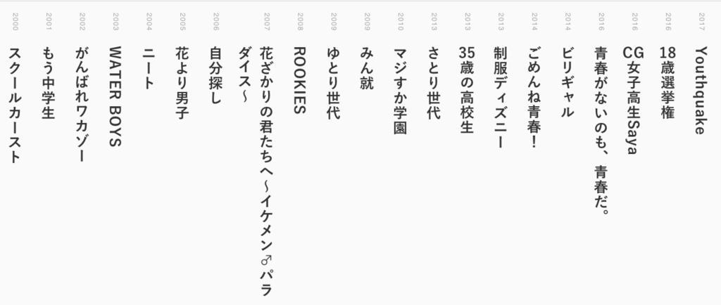 f:id:chigau-mikata:20180421121016p:plain